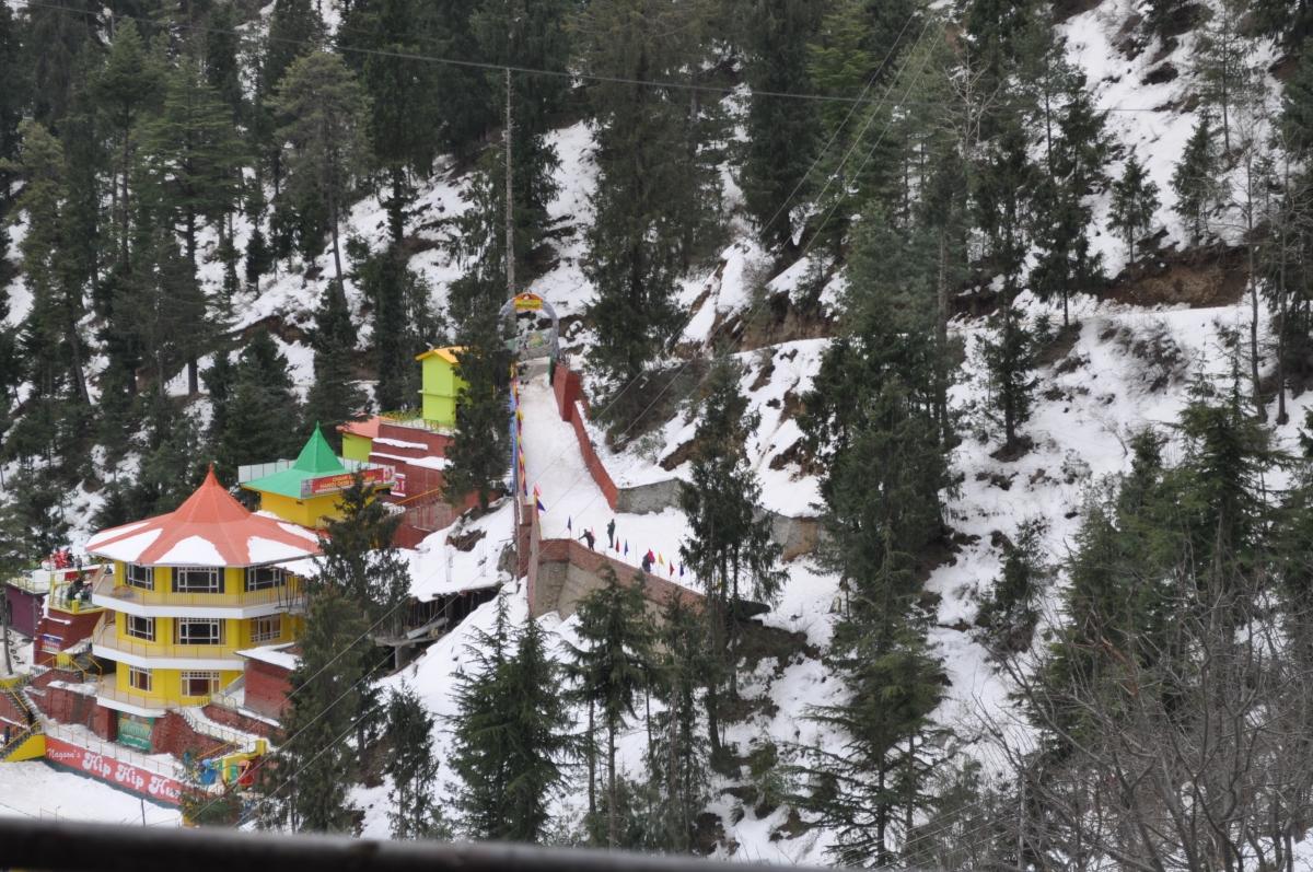 Shimla Tourism Attractive Places To Visit In Shimla Himachal Pradesh